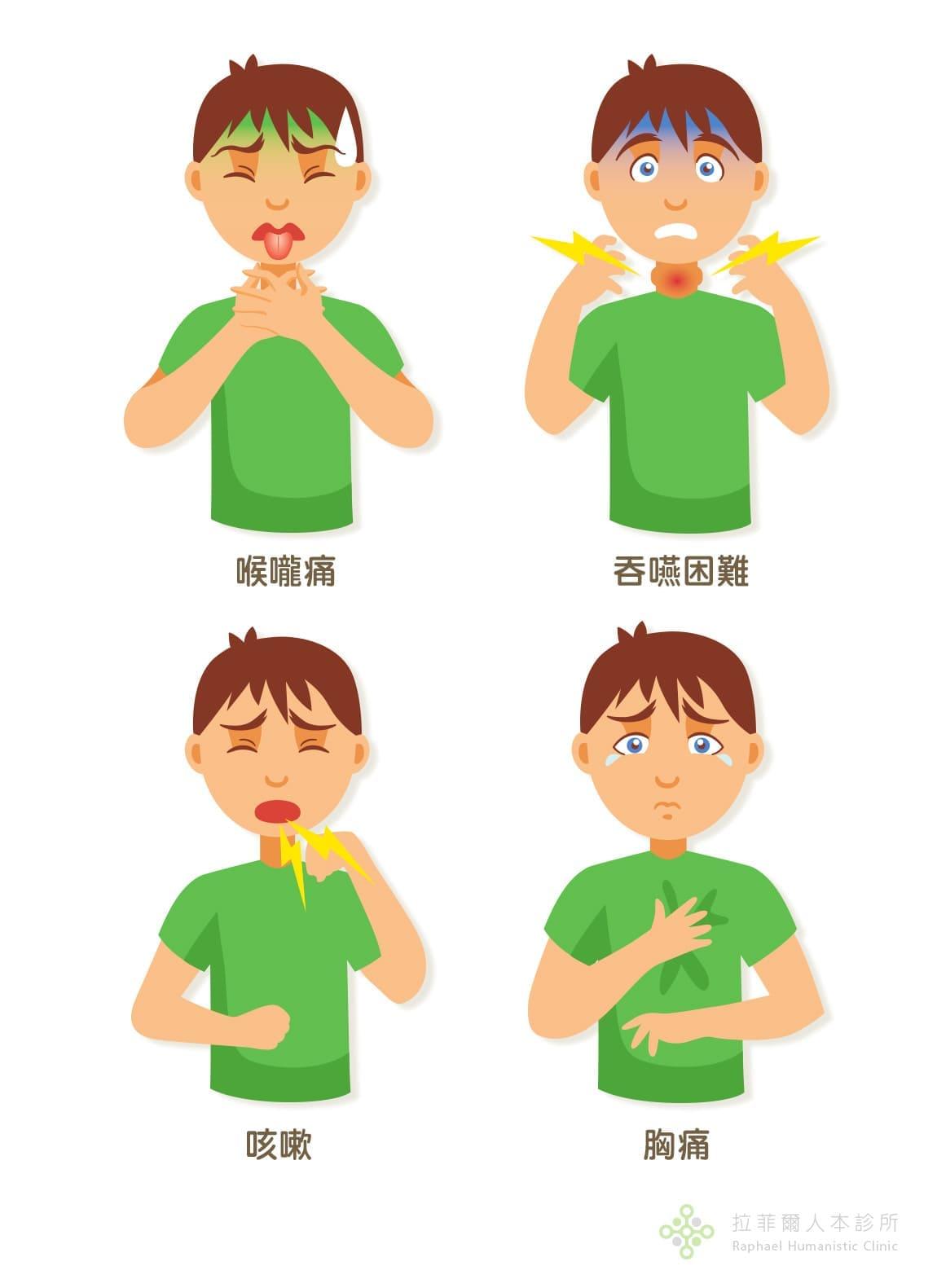 胃食道逆流非典型症狀:咳嗽、聲音沙啞、喉嚨痛、異物感、胸痛、吞嚥困難等