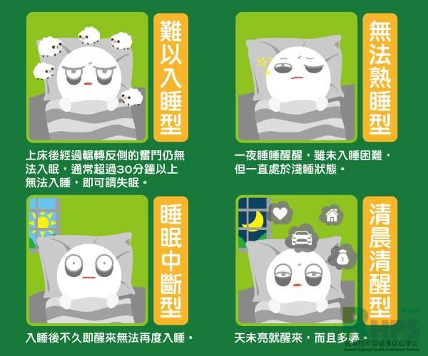 失眠類型 - 一直睡不好,你是哪種睡眠障礙?