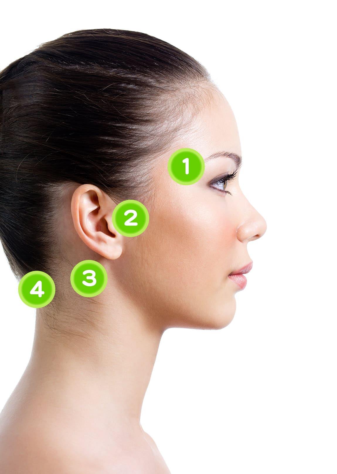 神經調節按摩法的十個位置